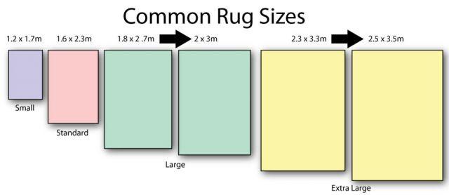 b_640_278_16777215_00_images_rugs_rug-sizes-standard-sizes.jpg