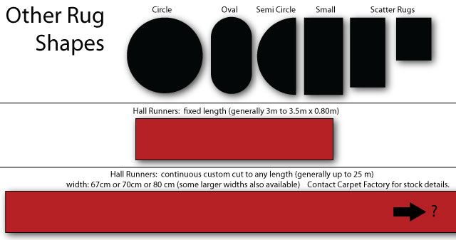rug-sizes-circle-oval-semi-circle-scatter.jpg